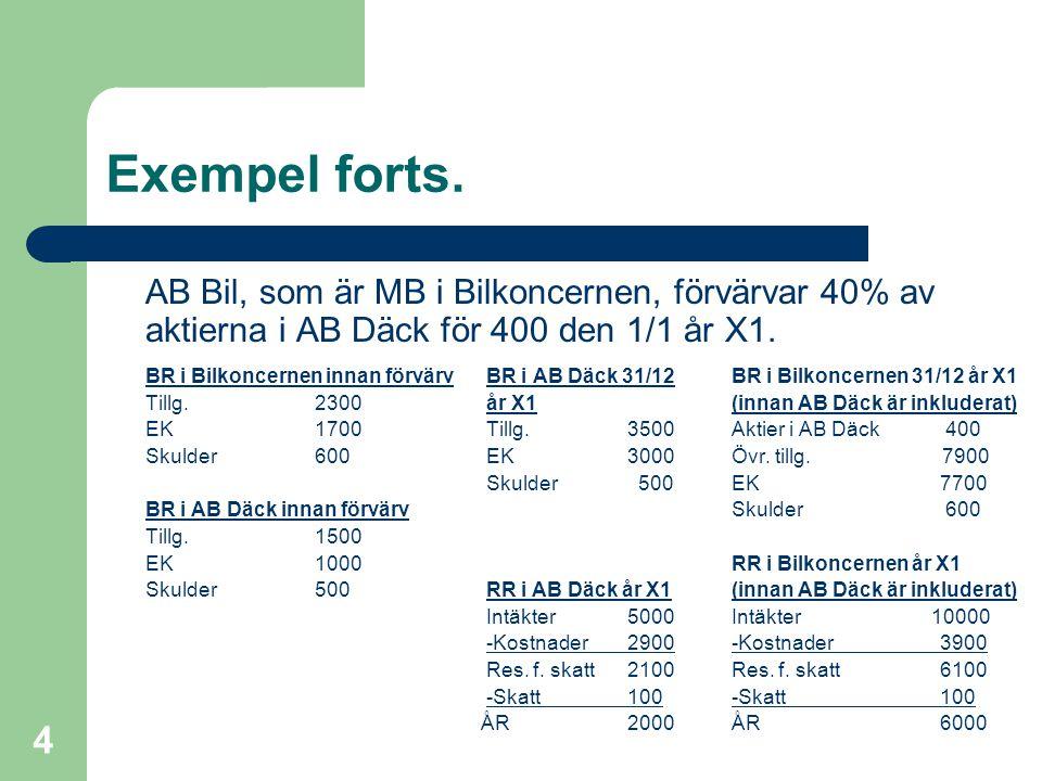 Fredrik Hartwig 2008-02-19 4 Exempel forts. AB Bil, som är MB i Bilkoncernen, förvärvar 40% av aktierna i AB Däck för 400 den 1/1 år X1. BR i Bilkonce