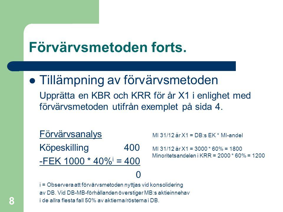 Fredrik Hartwig 2008-02-19 8 Förvärvsmetoden forts. Minoritetsandelen i KRR = 2000 * 60% = 1200  Tillämpning av förvärvsmetoden Upprätta en KBR och K