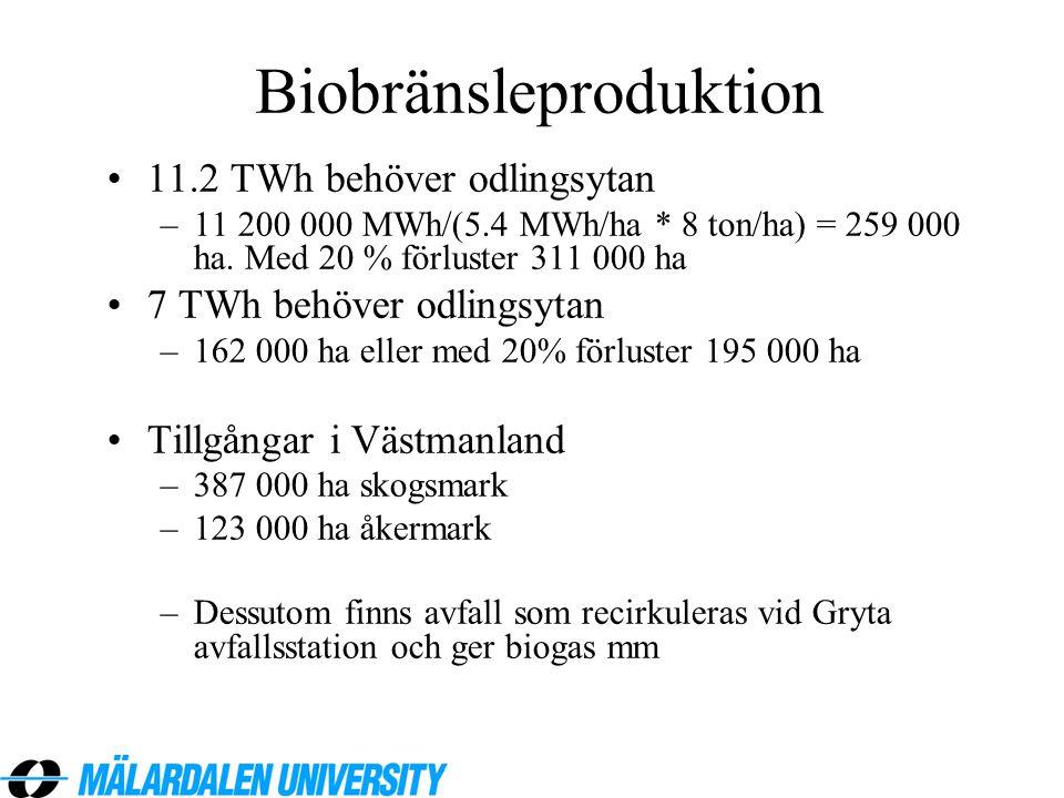 Biobränsleproduktion •11.2 TWh behöver odlingsytan –11 200 000 MWh/(5.4 MWh/ha * 8 ton/ha) = 259 000 ha. Med 20 % förluster 311 000 ha •7 TWh behöver