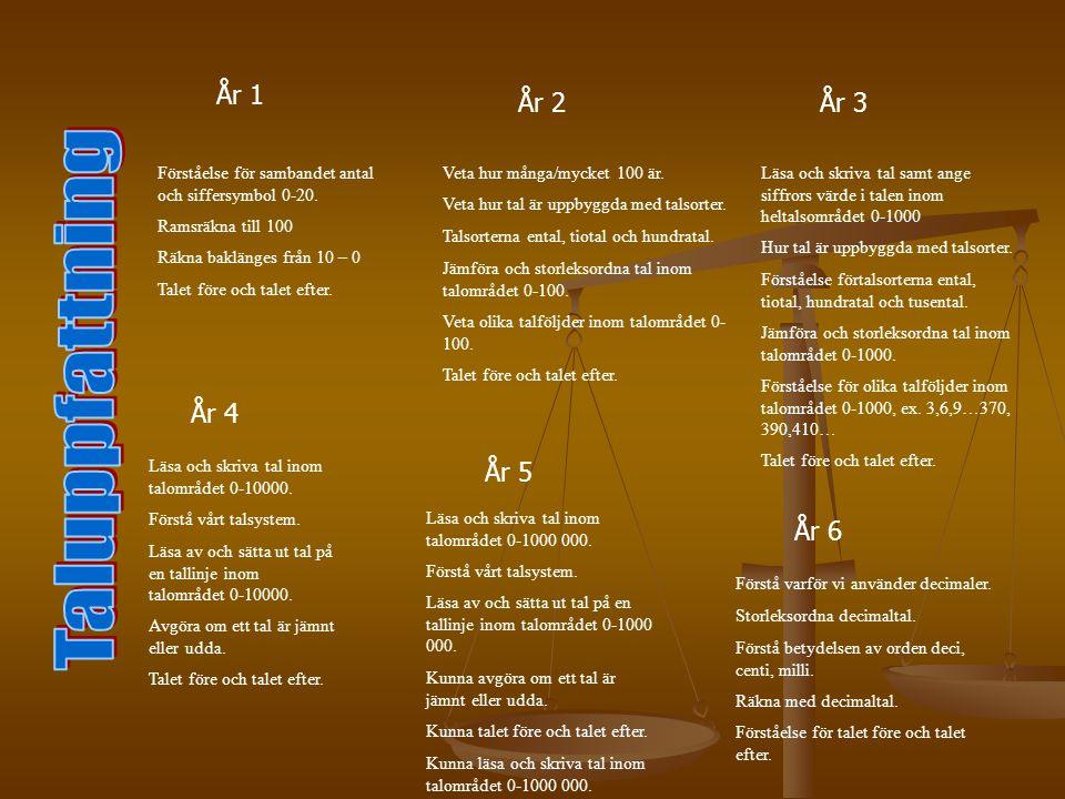 År 1 År 2År 3 Veta hur många/mycket 100 är. Veta hur tal är uppbyggda med talsorter. Talsorterna ental, tiotal och hundratal. Jämföra och storleksordn
