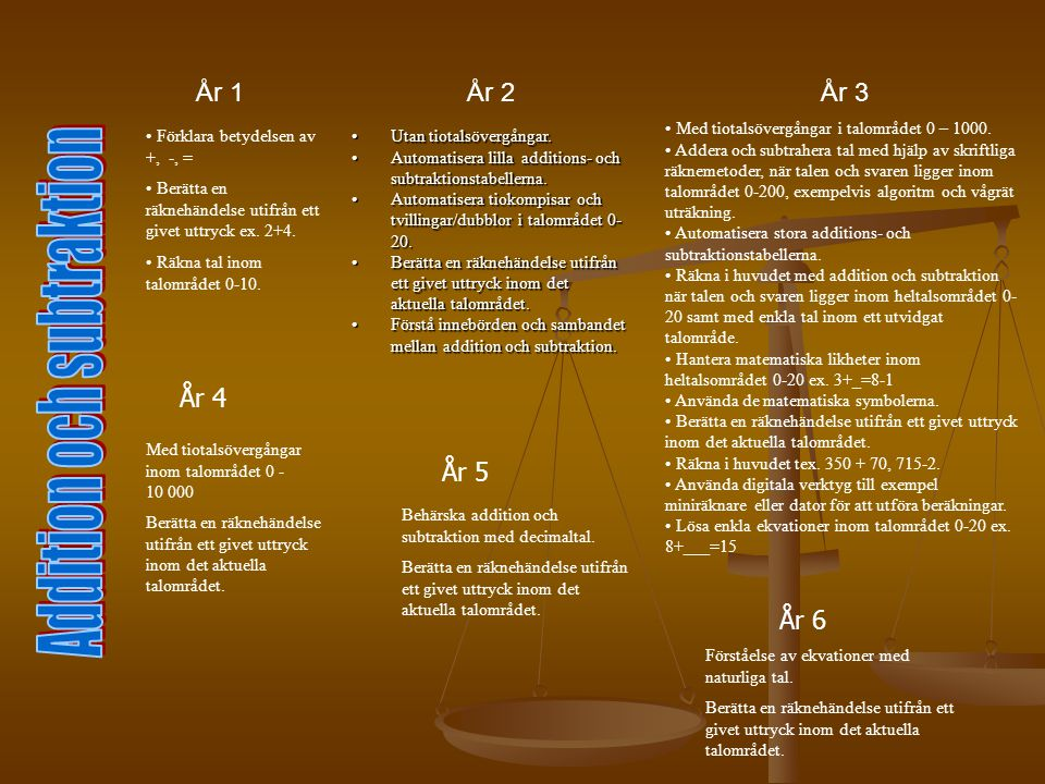 • Automatisera tabellerna 1 – 5 och 10.•Hantera matematiska likheter inom heltalsområdet 0-20 ex.