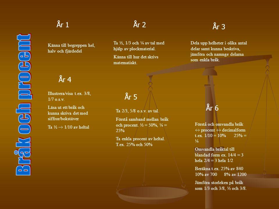 År 1 År 2År 3 Längd Uppskatta och mäta i cm och m.