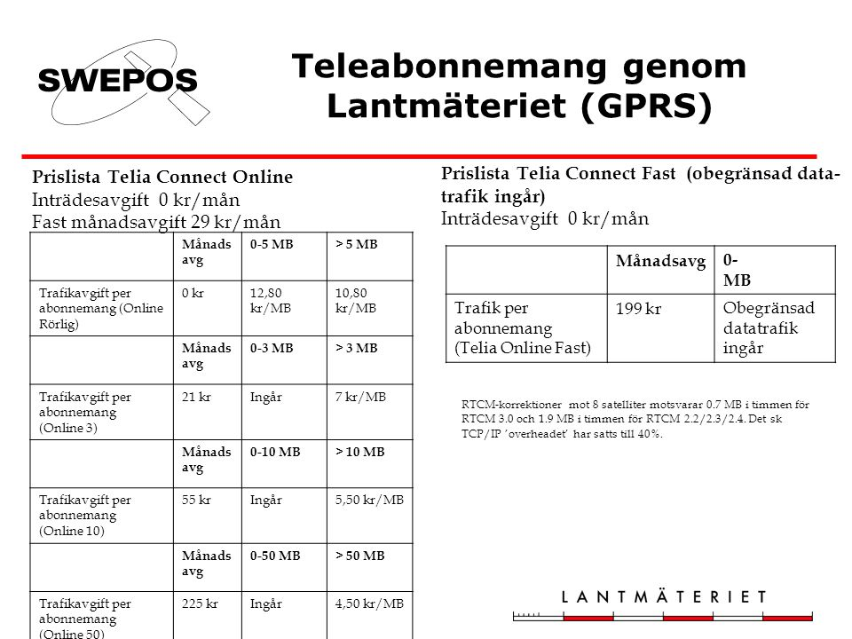 Teleabonnemang genom Lantmäteriet (GPRS) Månadsavg0- MB Trafik per abonnemang (Telia Online Fast) 199 krObegränsad datatrafik ingår Prislista Telia Co