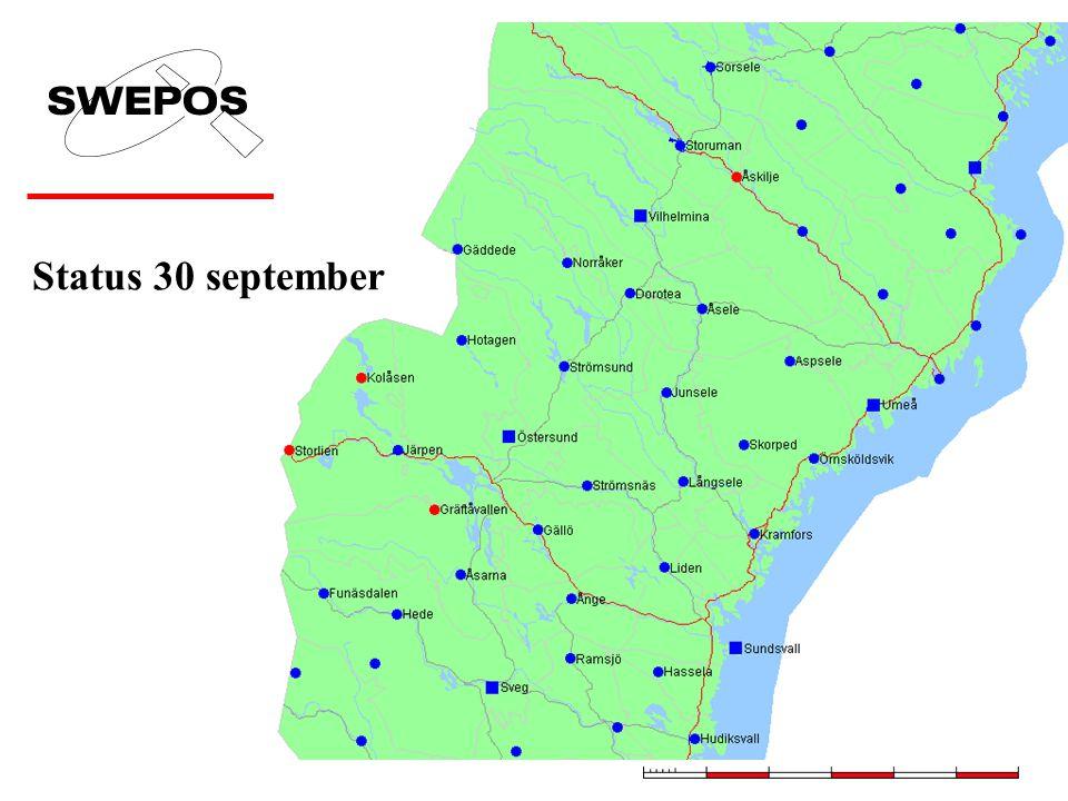 Status 30 september
