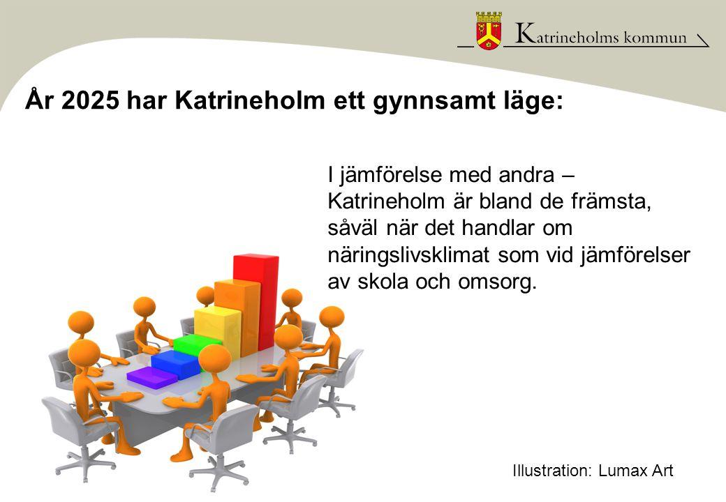 År 2025 har Katrineholm ett gynnsamt läge: Rätt tidpunkt – För många människor är det läge för förändring till en annan typ av liv, ett liv av det slag som kommunen kan erbjuda.