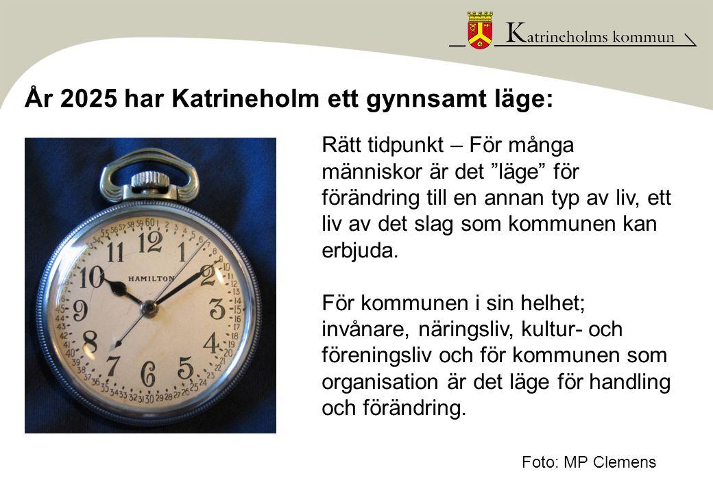 År 2025 har Katrineholm ett gynnsamt läge: • Vad innebär läget för dig? Illustration: Lumax Art