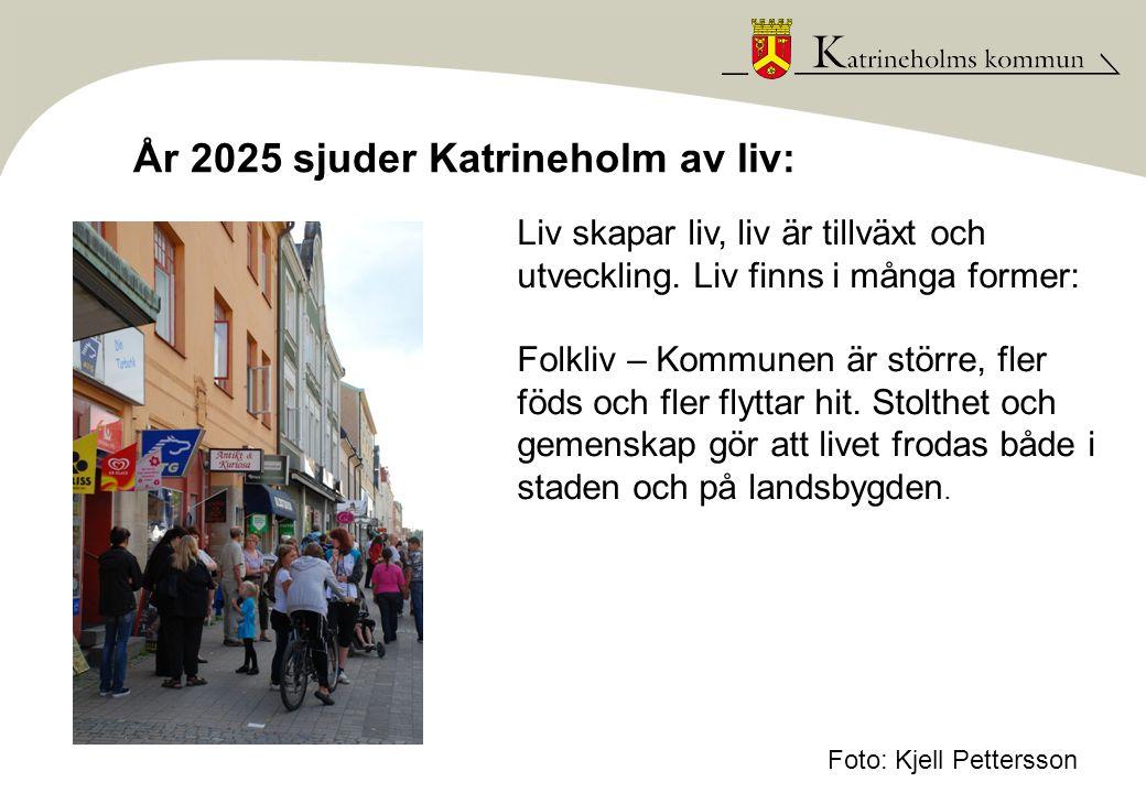 År 2025 sjuder Katrineholm av liv: Näringsliv – Företagandet och handeln blomstrar.