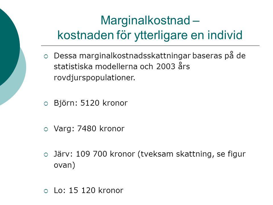 Marginalkostnad – kostnaden för ytterligare en individ  Dessa marginalkostnadsskattningar baseras på de statistiska modellerna och 2003 års rovdjurspopulationer.