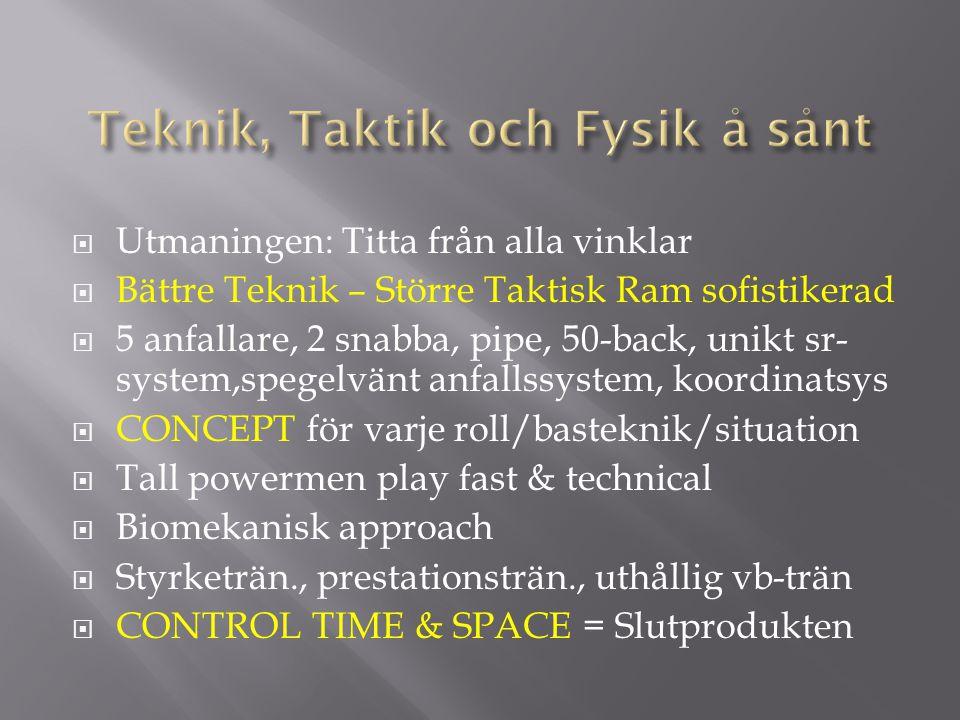  Utmaningen: Titta från alla vinklar  Bättre Teknik – Större Taktisk Ram sofistikerad  5 anfallare, 2 snabba, pipe, 50-back, unikt sr- system,spegelvänt anfallssystem, koordinatsys  CONCEPT för varje roll/basteknik/situation  Tall powermen play fast & technical  Biomekanisk approach  Styrketrän., prestationsträn., uthållig vb-trän  CONTROL TIME & SPACE = Slutprodukten