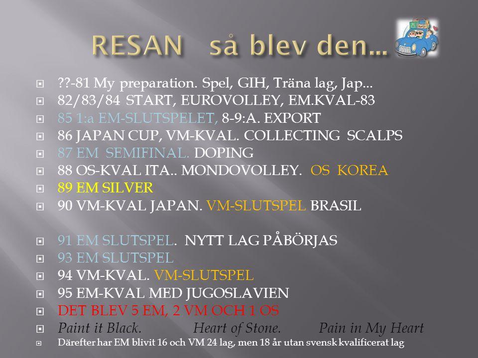  ??-81 My preparation. Spel, GIH, Träna lag, Jap...  82/83/84 START, EUROVOLLEY, EM.KVAL-83  85 1:a EM-SLUTSPELET, 8-9:A. EXPORT  86 JAPAN CUP, VM