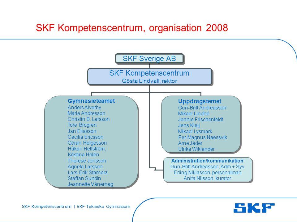 SKF Kompetenscentrum | SKF Tekniska Gymnasium SKC verksamhetsidé Vår verksamhet skall stärka SKFs affärsidé vars mål är att förse världen med SKFs kunskap och utveckla de anställdas kompetens.