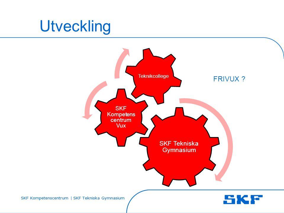 SKF Kompetenscentrum | SKF Tekniska Gymnasium Utveckling FRIVUX ?