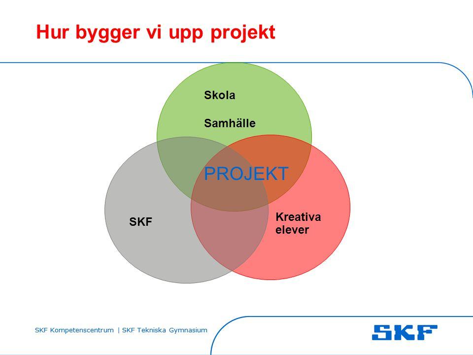 SKF Kompetenscentrum | SKF Tekniska Gymnasium Hur bygger vi upp projekt Skola Samhälle Kreativa elever SKF PROJEKT
