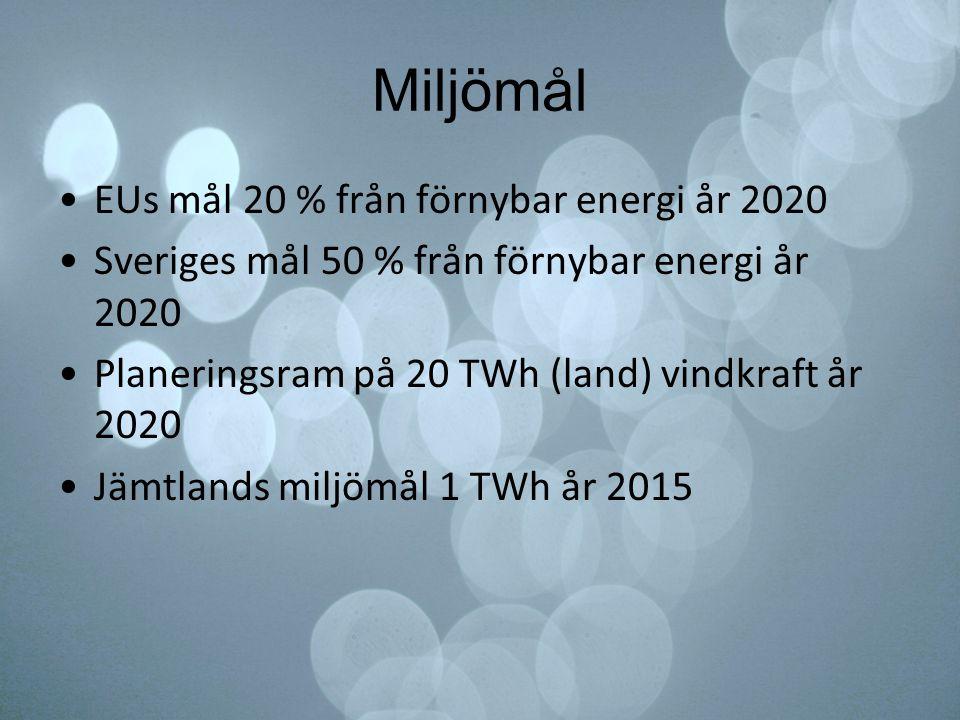 Miljömål •EUs mål 20 % från förnybar energi år 2020 •Sveriges mål 50 % från förnybar energi år 2020 •Planeringsram på 20 TWh (land) vindkraft år 2020