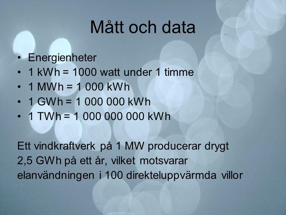Mått och data •Energienheter •1 kWh = 1000 watt under 1 timme •1 MWh = 1 000 kWh •1 GWh = 1 000 000 kWh •1 TWh = 1 000 000 000 kWh Ett vindkraftverk p