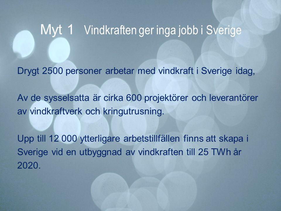 Myt 1 Vindkraften ger inga jobb i Sverige Drygt 2500 personer arbetar med vindkraft i Sverige idag, Av de sysselsatta är cirka 600 projektörer och lev