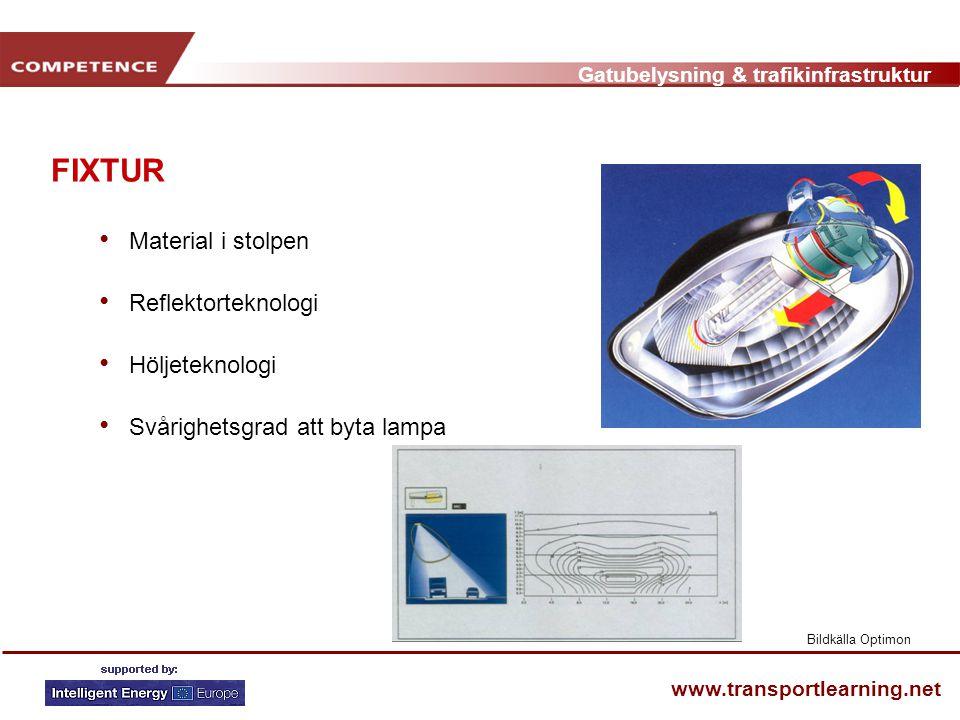 Gatubelysning & trafikinfrastruktur www.transportlearning.net FIXTUR • Material i stolpen • Reflektorteknologi • Höljeteknologi • Svårighetsgrad att b