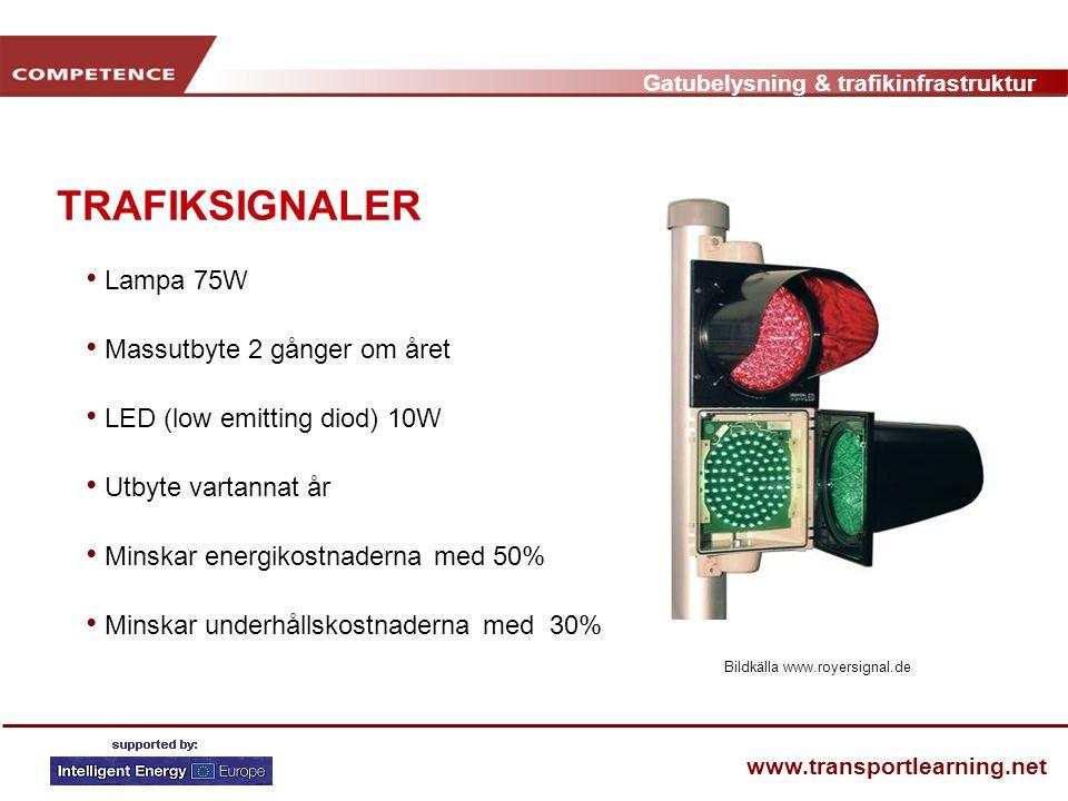 Gatubelysning & trafikinfrastruktur www.transportlearning.net TRAFIKSIGNALER • Lampa 75W • Massutbyte 2 gånger om året • LED (low emitting diod) 10W •