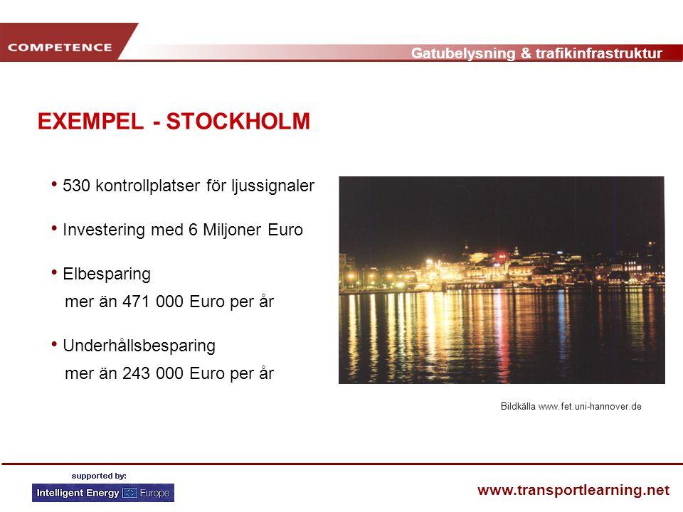 Gatubelysning & trafikinfrastruktur www.transportlearning.net EXEMPEL - STOCKHOLM • 530 kontrollplatser för ljussignaler • Investering med 6 Miljoner