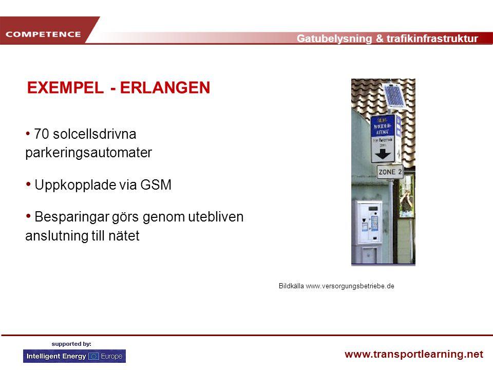 Gatubelysning & trafikinfrastruktur www.transportlearning.net EXEMPEL - ERLANGEN • 70 solcellsdrivna parkeringsautomater • Uppkopplade via GSM • Bespa