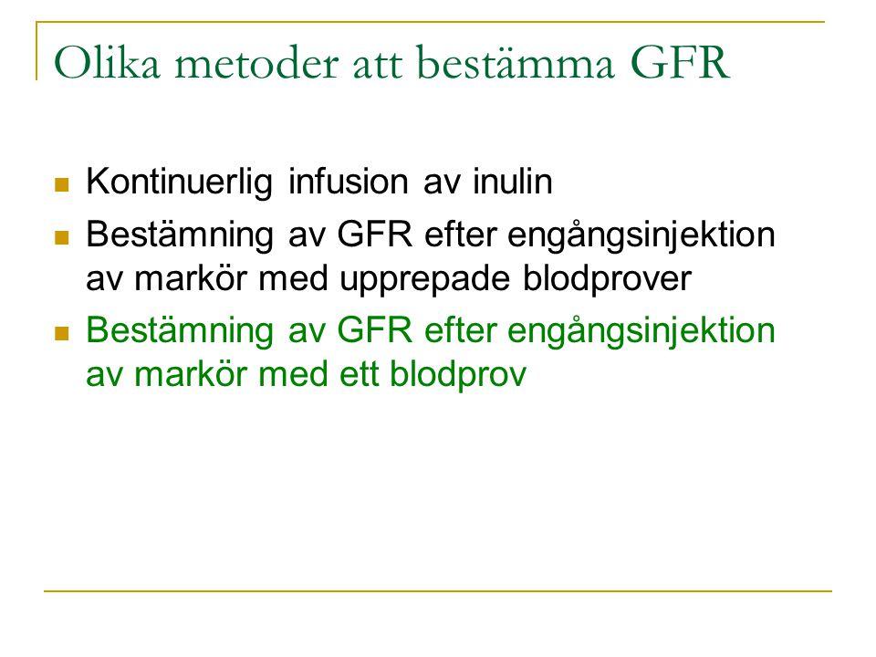 Olika metoder att bestämma GFR  Kontinuerlig infusion av inulin  Bestämning av GFR efter engångsinjektion av markör med upprepade blodprover  Bestä