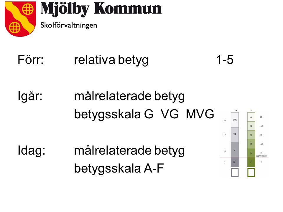 Förr: relativa betyg1-5 Igår: målrelaterade betyg betygsskala G VG MVG Idag: målrelaterade betyg betygsskala A-F