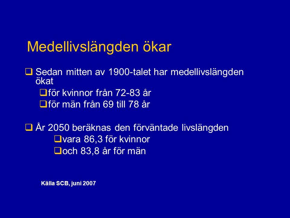 Calogen studien Medelvårdtid: 8dagar.