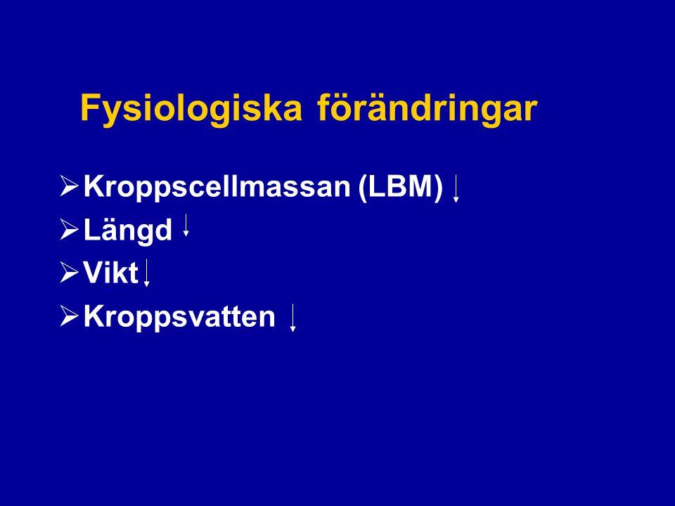 Med åldern förändras kroppssammansättningen IB HESSOV Klinisk Ernaering Danmark 2005