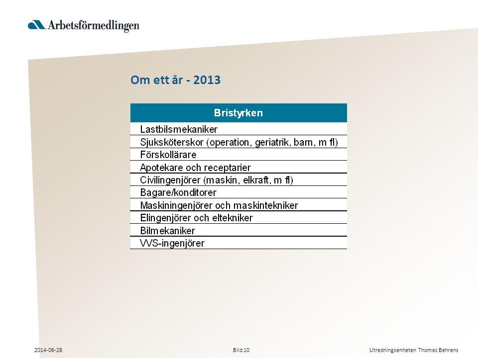 Om ett år - 2013 Bild 10Utredningsenheten Thomas Behrens2014-06-28