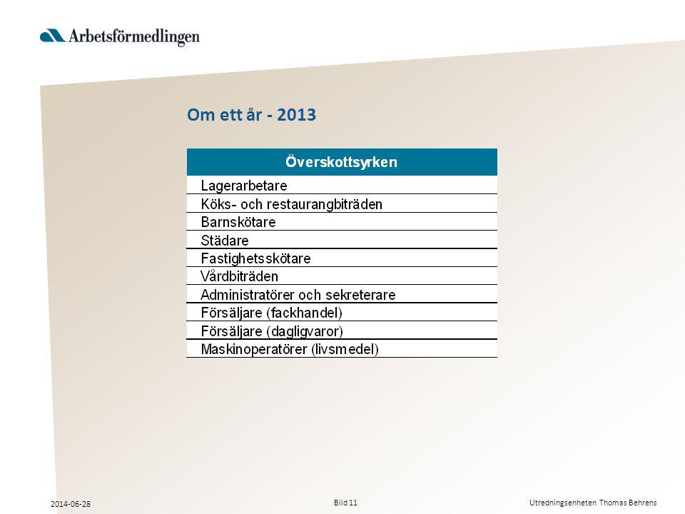 Om ett år - 2013 Bild 11Utredningsenheten Thomas Behrens 2014-06-28