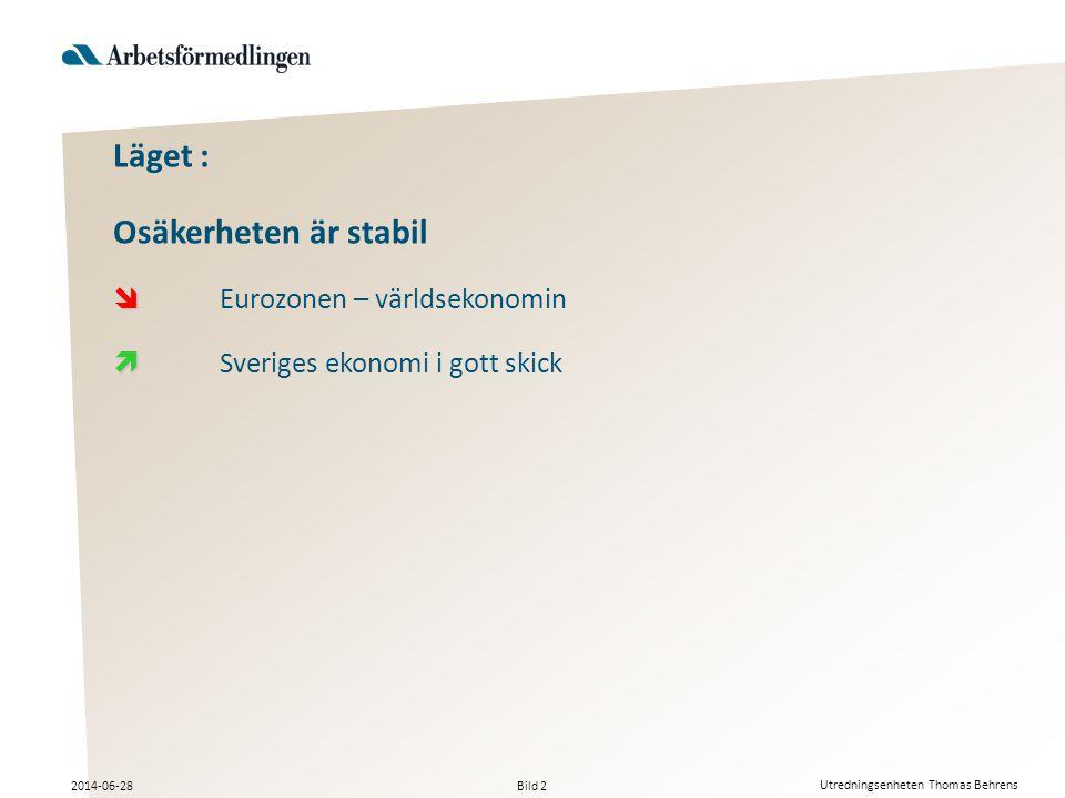 Bild 2 2014-06-28 Utredningsenheten Thomas Behrens Läget : Osäkerheten är stabil   Eurozonen – världsekonomin   Sveriges ekonomi i gott skick