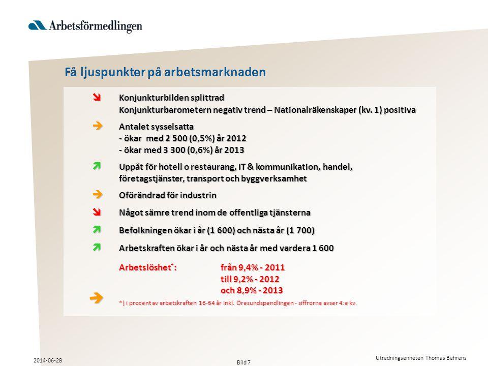 Arbetsmarknadsutveckling 2012-2013 - Skåne Jämförelse mot fjärde kvartal året innan Bild 8Utredningsenheten Thomas Behrens 2014-06-28