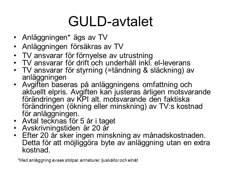 GULD-avtalet •Anläggningen* ägs av TV •Anläggningen försäkras av TV •TV ansvarar för förnyelse av utrustning •TV ansvarar för drift och underhåll inkl