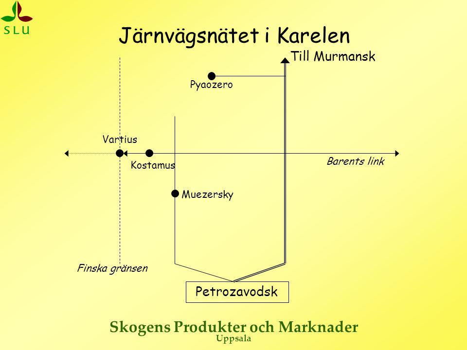 Skogens Produkter och Marknader Uppsala Järnvägsnätet i Karelen Petrozavodsk Till Murmansk Finska gränsen Vartius Kostamus Muezersky Barents link Pyao