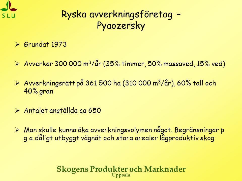 Skogens Produkter och Marknader Uppsala Ryska avverkningsföretag – Pyaozersky  Grundat 1973  Avverkar 300 000 m 3 /år (35% timmer, 50% massaved, 15%
