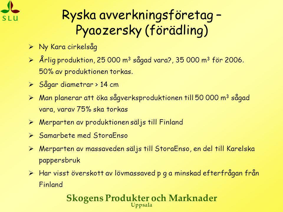 Skogens Produkter och Marknader Uppsala Ryska avverkningsföretag – Pyaozersky (skogsbruk)  Avverkar 300 000 m 3 /år  1/3 av avverkningarna sker med gammal rysk teknik (helstam)  2/3 avverkas med kortvirkesmetoden (CTL), en del motormanuellt det mesta med skördare (6 lag)  Idag endast slutavverkning  Några finska entreprenörer anlitade då utbildade maskinförare saknas.