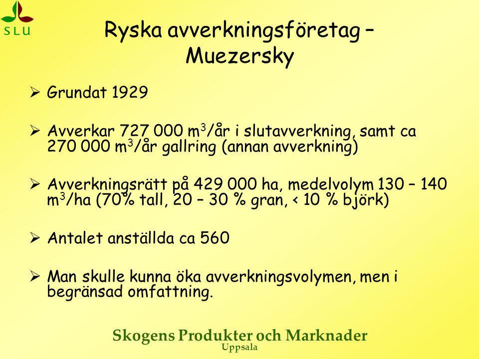 Skogens Produkter och Marknader Uppsala Ryska avverkningsföretag – Muezersky  Grundat 1929  Avverkar 727 000 m 3 /år i slutavverkning, samt ca 270 000 m 3 /år gallring (annan avverkning)  Avverkningsrätt på 429 000 ha, medelvolym 130 – 140 m 3 /ha (70% tall, 20 – 30 % gran, < 10 % björk)  Antalet anställda ca 560  Man skulle kunna öka avverkningsvolymen, men i begränsad omfattning.