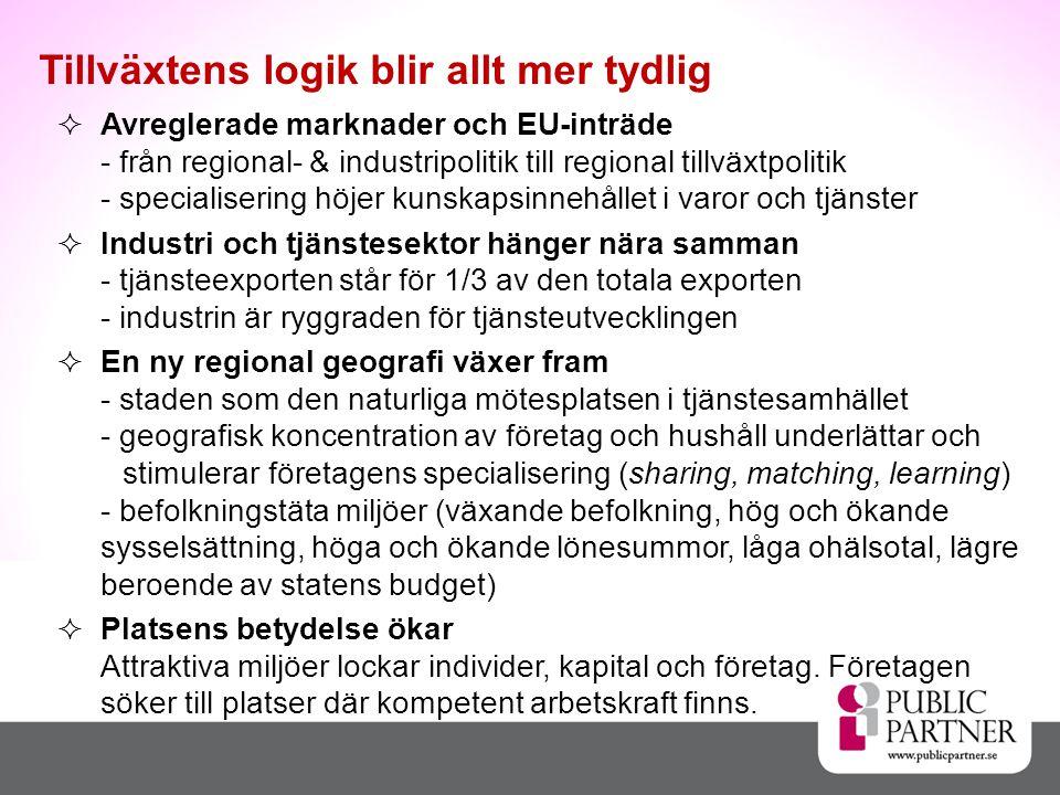 Avreglerade marknader och EU-inträde - från regional- & industripolitik till regional tillväxtpolitik - specialisering höjer kunskapsinnehållet i va
