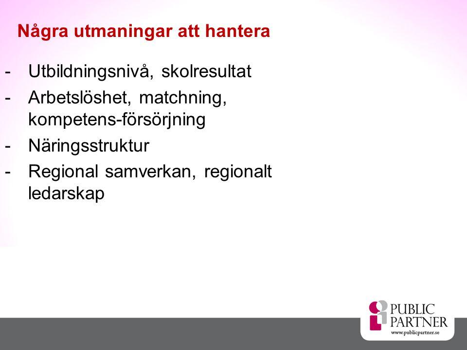 -Utbildningsnivå, skolresultat -Arbetslöshet, matchning, kompetens-försörjning -Näringsstruktur -Regional samverkan, regionalt ledarskap Några utmanin