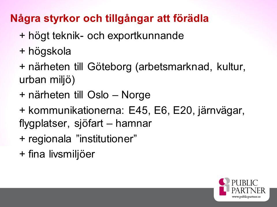 + högt teknik- och exportkunnande + högskola + närheten till Göteborg (arbetsmarknad, kultur, urban miljö) + närheten till Oslo – Norge + kommunikatio