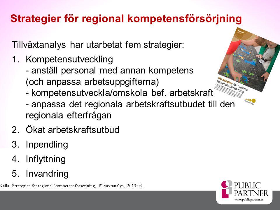 Förslag på strategier  Prioritera kvaliteten i skolan  Förstärk matchningen mellan skolan/högskolan och den regionala arbetsmarknaden.