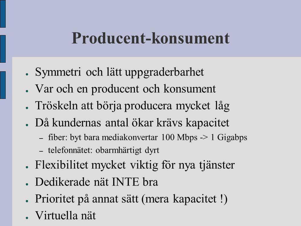 Producent-konsument ● Symmetri och lätt uppgraderbarhet ● Var och en producent och konsument ● Tröskeln att börja producera mycket låg ● Då kundernas