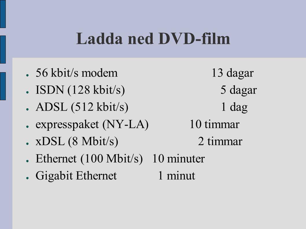 Ladda ned DVD-film ● 56 kbit/s modem 13 dagar ● ISDN (128 kbit/s) 5 dagar ● ADSL (512 kbit/s) 1 dag ● expresspaket (NY-LA) 10 timmar ● xDSL (8 Mbit/s)
