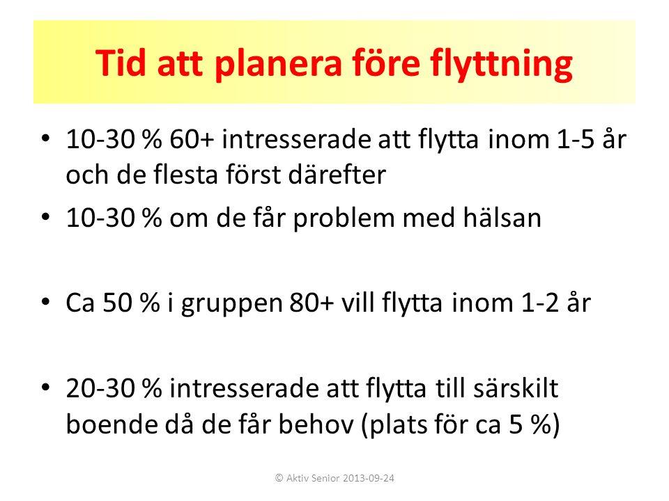 Tid att planera före flyttning • 10-30 % 60+ intresserade att flytta inom 1-5 år och de flesta först därefter • 10-30 % om de får problem med hälsan •