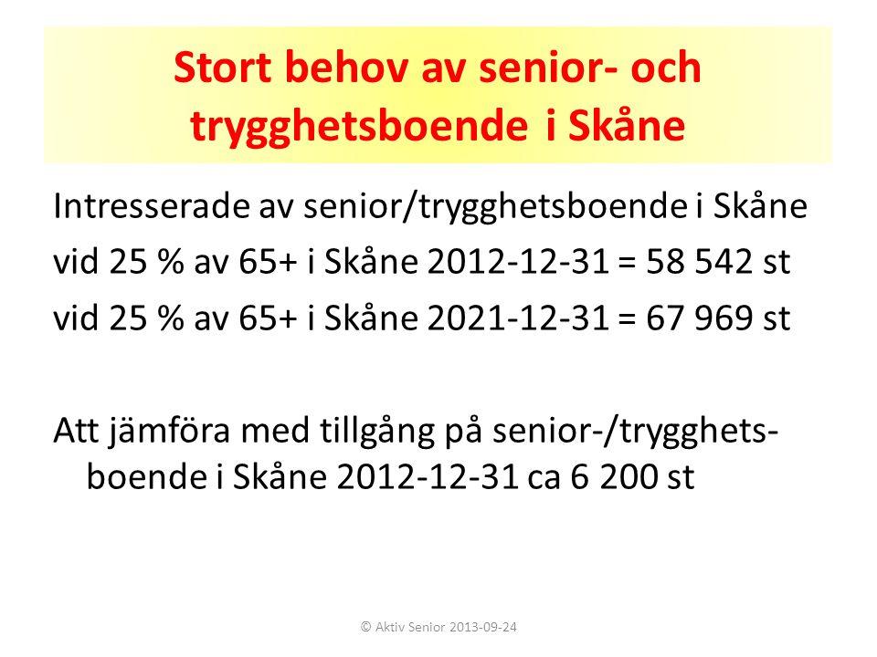 Stort behov av senior- och trygghetsboende i Skåne Intresserade av senior/trygghetsboende i Skåne vid 25 % av 65+ i Skåne 2012-12-31 = 58 542 st vid 2