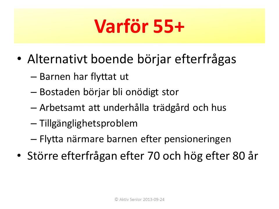 Intresse för 55+boende I Agunnaryd 2013-2013 25 svarande representerande 42 personer • 8 av 10 intresserade av seniorboende • 4,5 av 10 av trygghetsboende ------------------------------------------------------------ • 6,5 av 10 vill kunna flytta till senior-/trygghets- boende inom 1-5 år • 2,5 av 10 då hälsan börjar att svikta © Aktiv Senior 2013-09-24