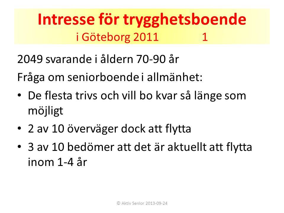 Intresse för trygghetsboende i Göteborg 2011 2 Intresse för trygghetsboende: • 2 av 10 mycket intresserade • 5 av 10 ganska intresserade ----------------------------------------------- • 1,5 av 10 vill flytta inom 1-2 år • 3 av 10 vill flytta inom 3-4 år 7 av 10 kan tänka sig att betala 500 kr/mån extra för att bo i trygghetsboende © Aktiv Senior 2013-09-24