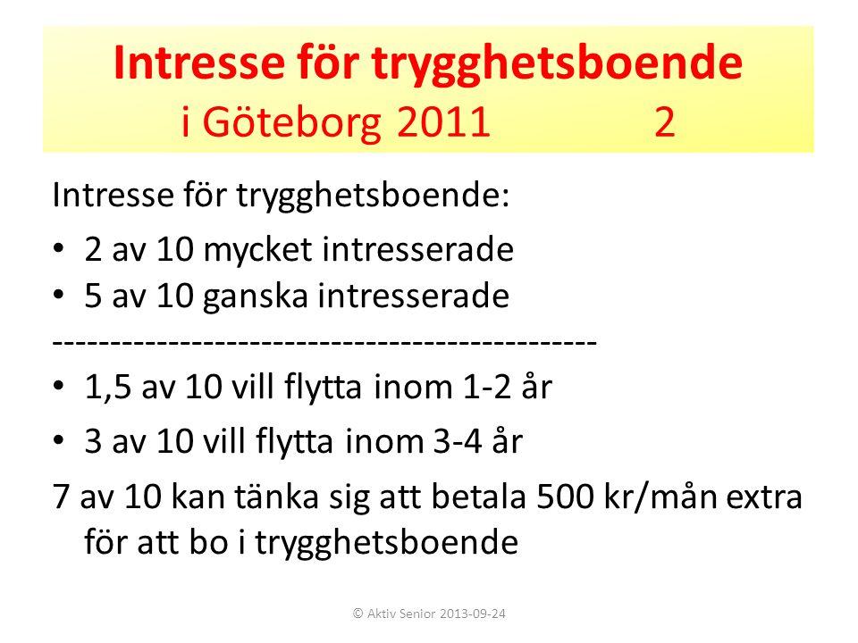 Intresse för trygghetsboende i Huddinge 2011 763 personer i åldern 65-80 år • 2 av 10 intresserade av trygghetsboende • 6 av 10 kanske intresserade ----------------------------------------------------------- • 3 av 10 intresserade att flytta inom 1-4 år • 7 av 10 intresserade att flytta 5 år-senare © Aktiv Senior 2013-09-24