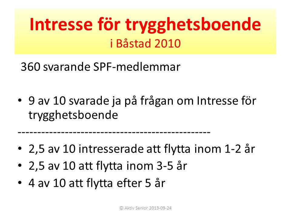 Intresse för trygghetsboende i Båstad 2010 360 svarande SPF-medlemmar • 9 av 10 svarade ja på frågan om Intresse för trygghetsboende -----------------