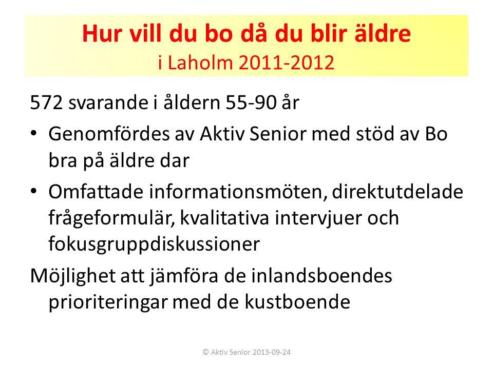 Hur vill du bo då du blir äldre i Laholm 2011-2012 572 svarande i åldern 55-90 år • Genomfördes av Aktiv Senior med stöd av Bo bra på äldre dar • Omfa